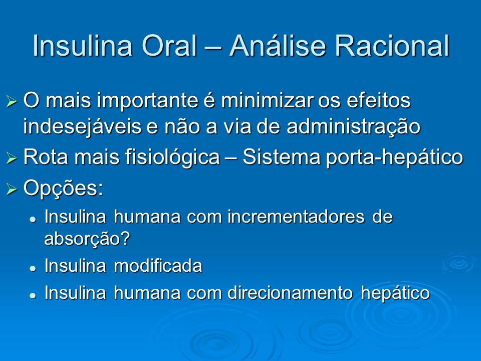 Insulina Oral – Análise Racional O mais importante é minimizar os efeitos indesejáveis e não a via de administração O mais importante é minimizar os e