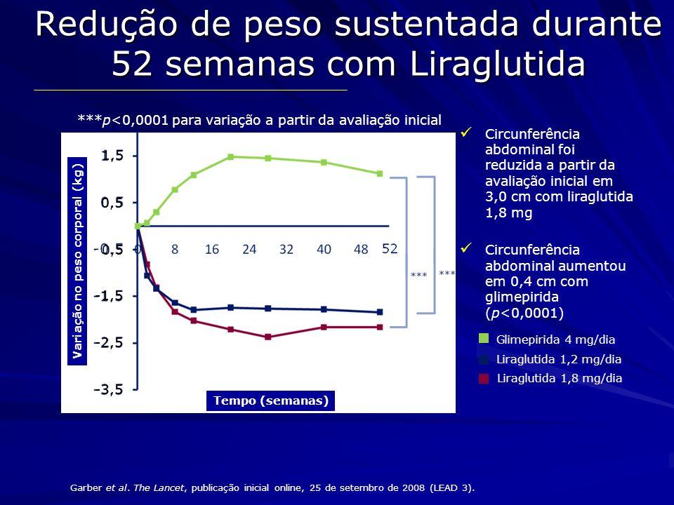 Redução de peso sustentada durante 52 semanas com Liraglutida Liraglutida 1,8 mg/dia Liraglutida 1,2 mg/dia Glimepirida 4 mg/dia Circunferência abdomi