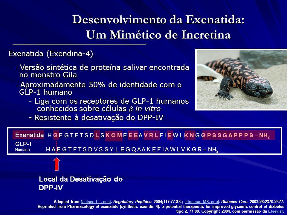 Exenatida (Exendina-4) Versão sintética de proteína salivar encontrada no monstro Gila Versão sintética de proteína salivar encontrada no monstro Gila