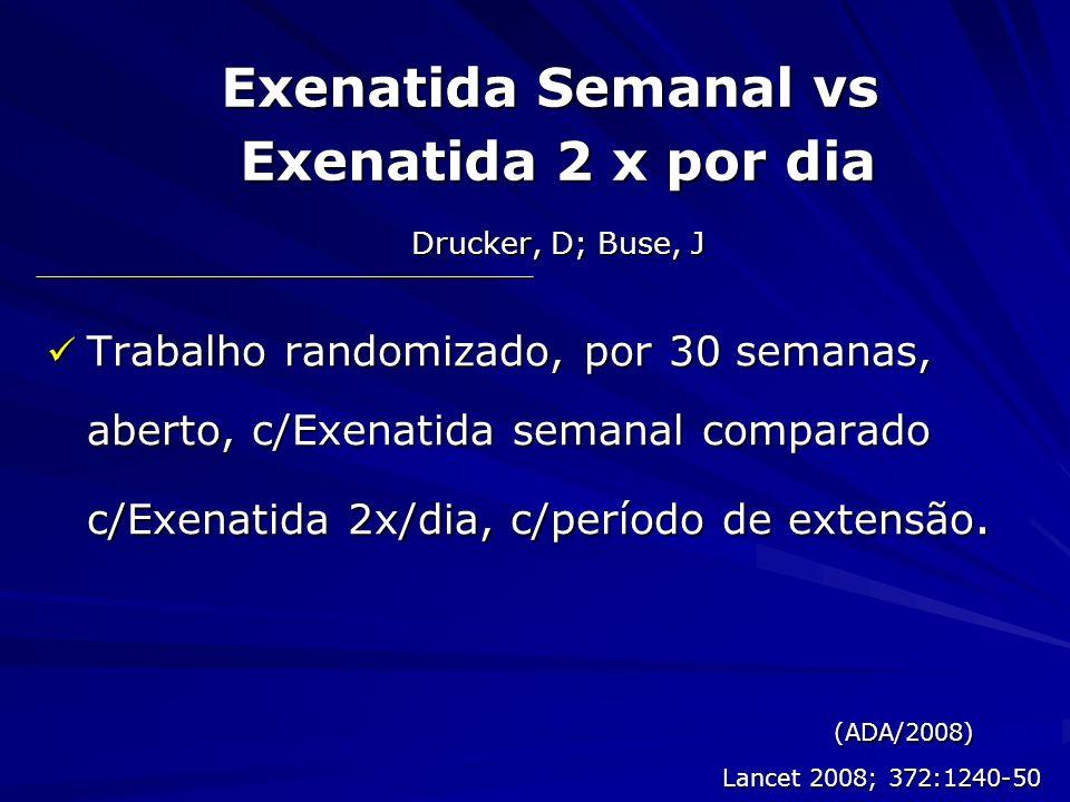 Exenatida Semanal vs Exenatida 2 x por dia Drucker, D; Buse, J Trabalho randomizado, por 30 semanas, aberto, c/Exenatida semanal comparado c/Exenatida