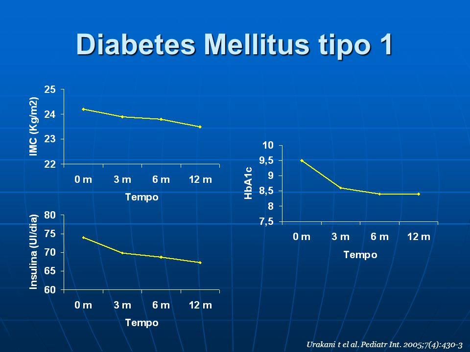 Diabetes Mellitus tipo 1 Urakani t el al. Pediatr Int. 2005;7(4):430-3