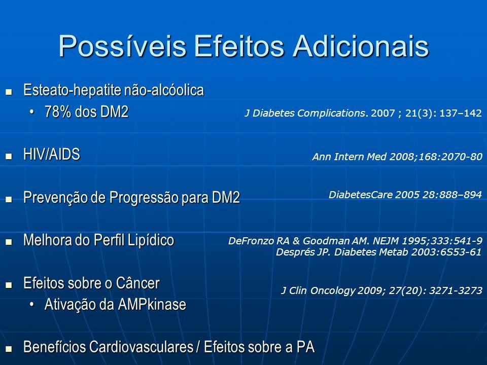 Possíveis Efeitos Adicionais Esteato-hepatite não-alcóolica Esteato-hepatite não-alcóolica 78% dos DM2 HIV/AIDS HIV/AIDS Prevenção de Progressão para