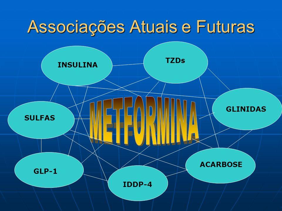 Associações Atuais e Futuras SULFAS INSULINA TZDs GLP-1 IDDP-4 ACARBOSE GLINIDAS
