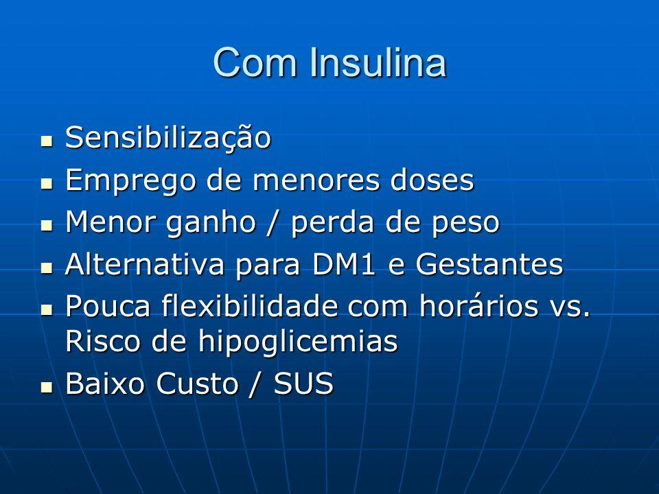 Com Insulina Sensibilização Sensibilização Emprego de menores doses Emprego de menores doses Menor ganho / perda de peso Menor ganho / perda de peso A
