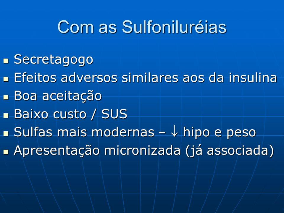 Com as Sulfoniluréias Secretagogo Secretagogo Efeitos adversos similares aos da insulina Efeitos adversos similares aos da insulina Boa aceitação Boa
