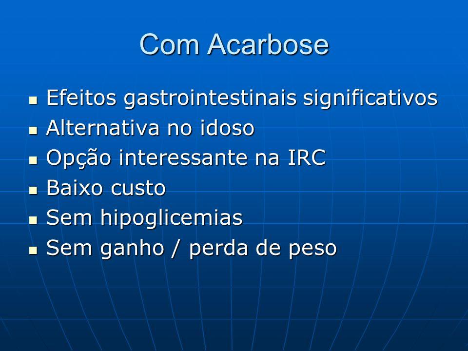Com Acarbose Efeitos gastrointestinais significativos Efeitos gastrointestinais significativos Alternativa no idoso Alternativa no idoso Opção interes