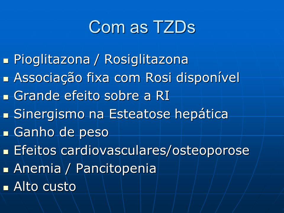 Com as TZDs Pioglitazona / Rosiglitazona Pioglitazona / Rosiglitazona Associação fixa com Rosi disponível Associação fixa com Rosi disponível Grande e