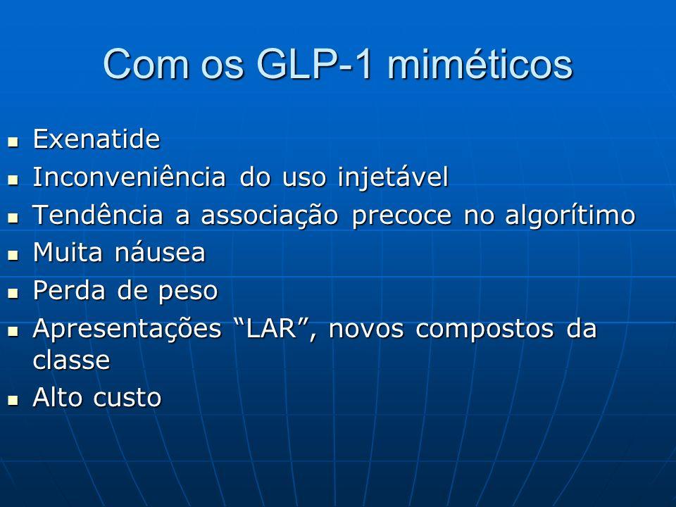 Com os GLP-1 miméticos Exenatide Exenatide Inconveniência do uso injetável Inconveniência do uso injetável Tendência a associação precoce no algorítim