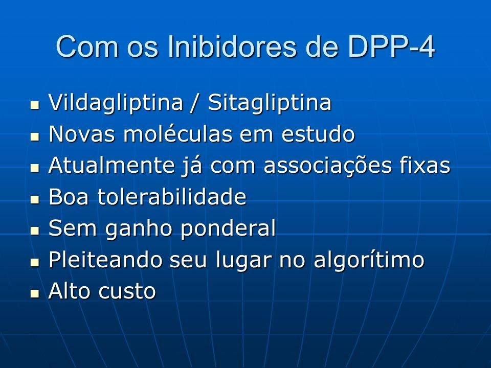 Com os Inibidores de DPP-4 Vildagliptina / Sitagliptina Vildagliptina / Sitagliptina Novas moléculas em estudo Novas moléculas em estudo Atualmente já