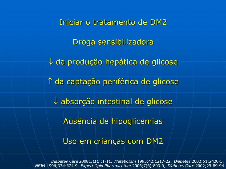 Iniciar o tratamento de DM2 Droga sensibilizadora da produção hepática de glicose da produção hepática de glicose da captação periférica de glicose da