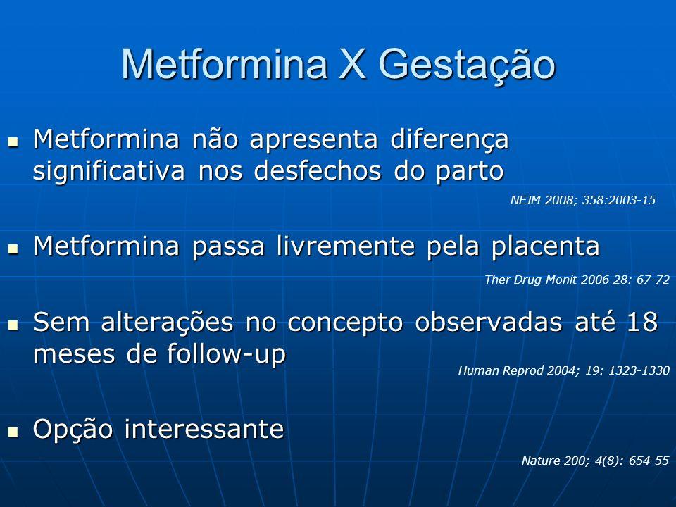 Metformina X Gestação Metformina não apresenta diferença significativa nos desfechos do parto Metformina não apresenta diferença significativa nos des