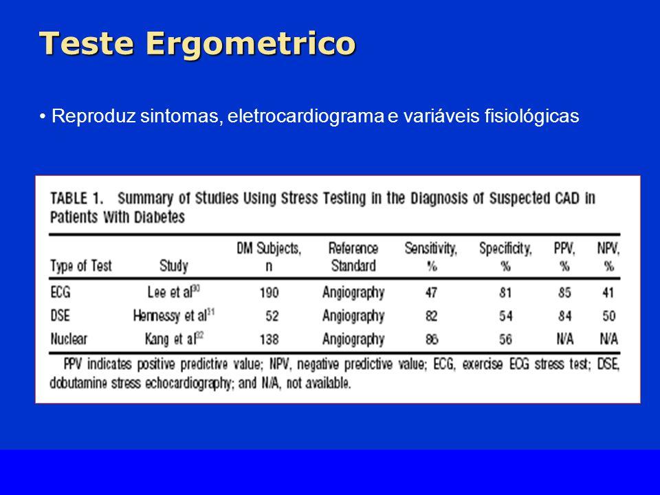 Slide Source Lipids Online Slide Library www.lipidsonline.org Teste Ergometrico Reproduz sintomas, eletrocardiograma e variáveis fisiológicas