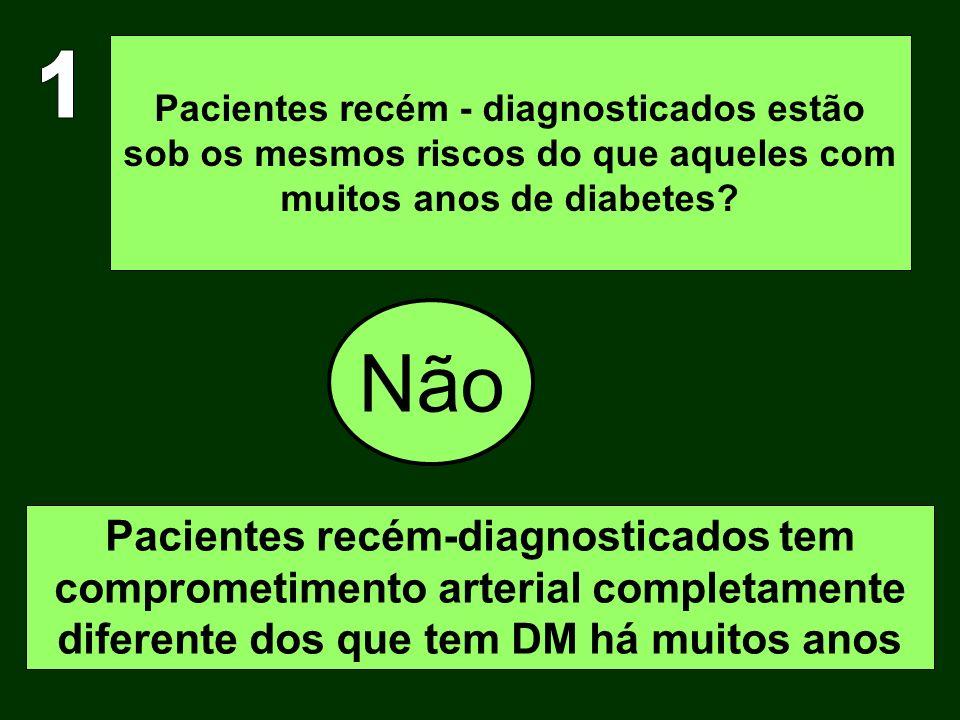 Pacientes recém - diagnosticados estão sob os mesmos riscos do que aqueles com muitos anos de diabetes? Não Pacientes recém-diagnosticados tem comprom