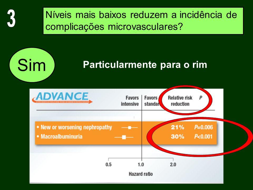 Particularmente para o rim Níveis mais baixos reduzem a incidência de complicações microvasculares? Sim