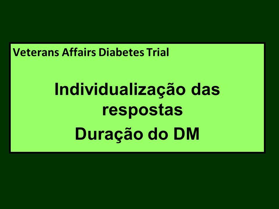 Veterans Affairs Diabetes Trial Individualização das respostas Duração do DM
