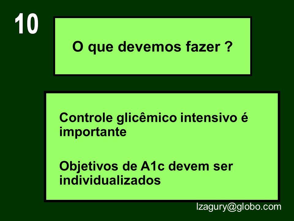 O que devemos fazer ? lzagury@globo.com Controle glicêmico intensivo é importante Objetivos de A1c devem ser individualizados