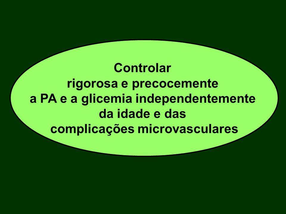 Controlar rigorosa e precocemente a PA e a glicemia independentemente da idade e das complicações microvasculares
