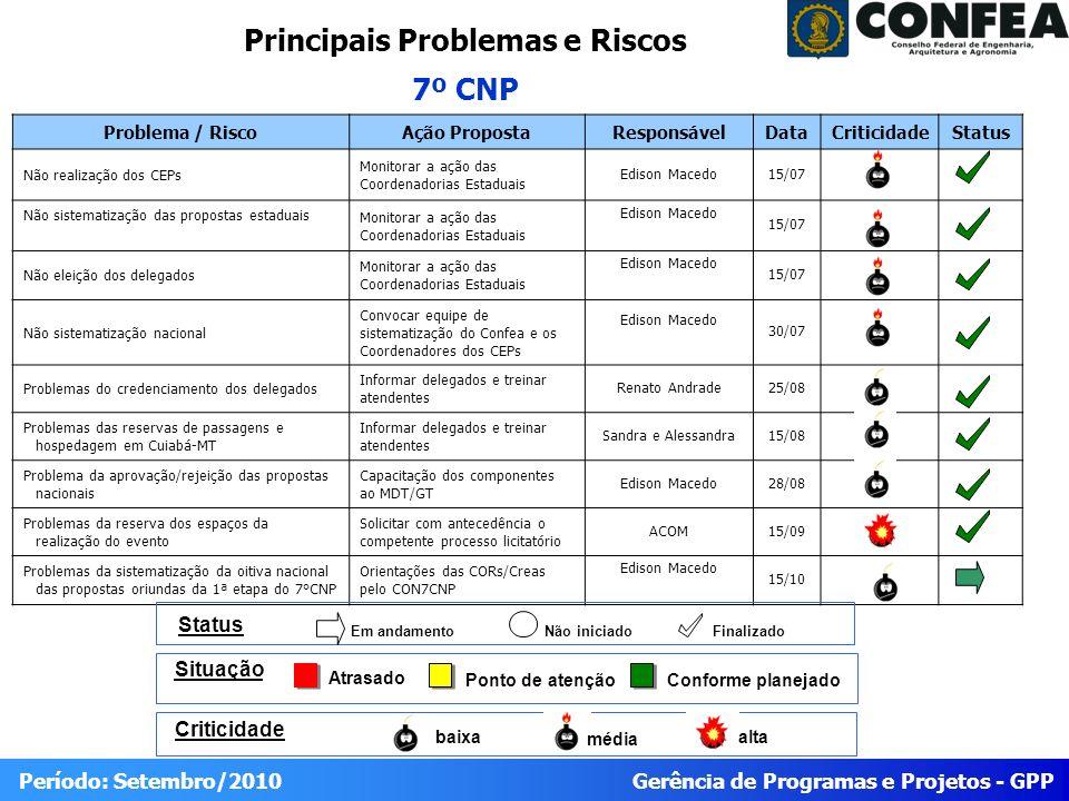 Gerência de Programas e Projetos - GPP Período: Setembro/2010 Problema / RiscoAção PropostaResponsávelDataCriticidadeStatus Não realização dos CEPs Mo