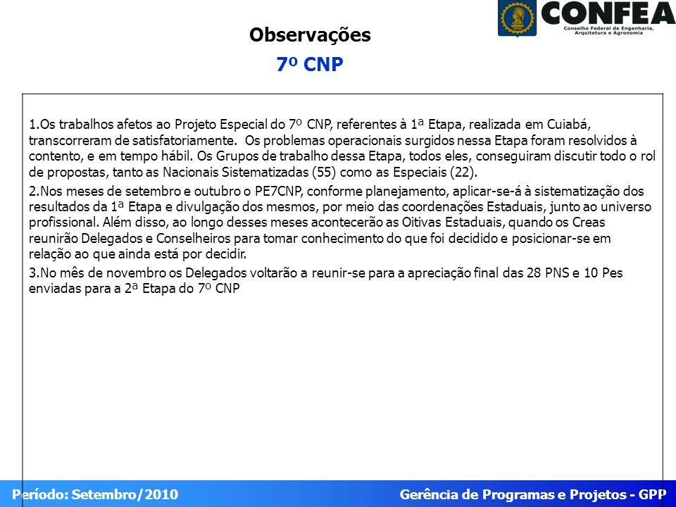 Gerência de Programas e Projetos - GPP Período: Setembro/2010 1.Os trabalhos afetos ao Projeto Especial do 7º CNP, referentes à 1ª Etapa, realizada em