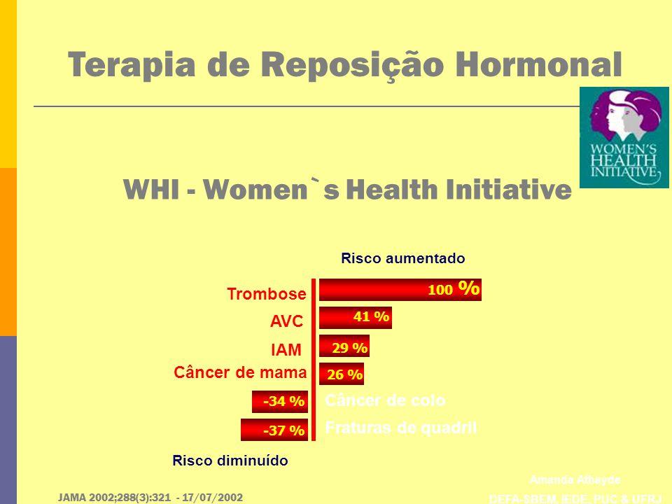 Amanda Athayde DEFA-SBEM, IEDE, PUC & UFRJ Risco aumentado Risco diminuído -34 % -37 % Trombose AVC IAM Câncer de mama Câncer de colo Fraturas de quad