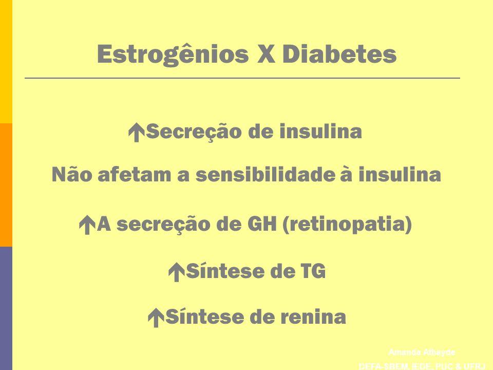 Amanda Athayde DEFA-SBEM, IEDE, PUC & UFRJ Estrogênios X Diabetes Secreção de insulina Não afetam a sensibilidade à insulina A secreção de GH (retinop