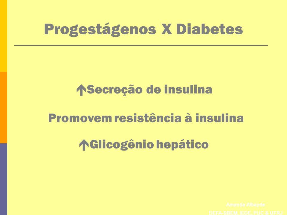 Amanda Athayde DEFA-SBEM, IEDE, PUC & UFRJ Progestágenos X Diabetes Secreção de insulina Promovem resistência à insulina Glicogênio hepático