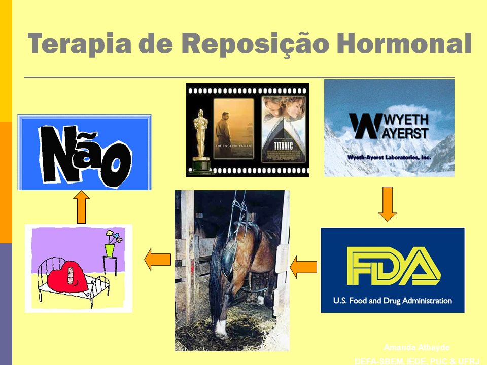 Amanda Athayde DEFA-SBEM, IEDE, PUC & UFRJ Terapia de Reposição Hormonal