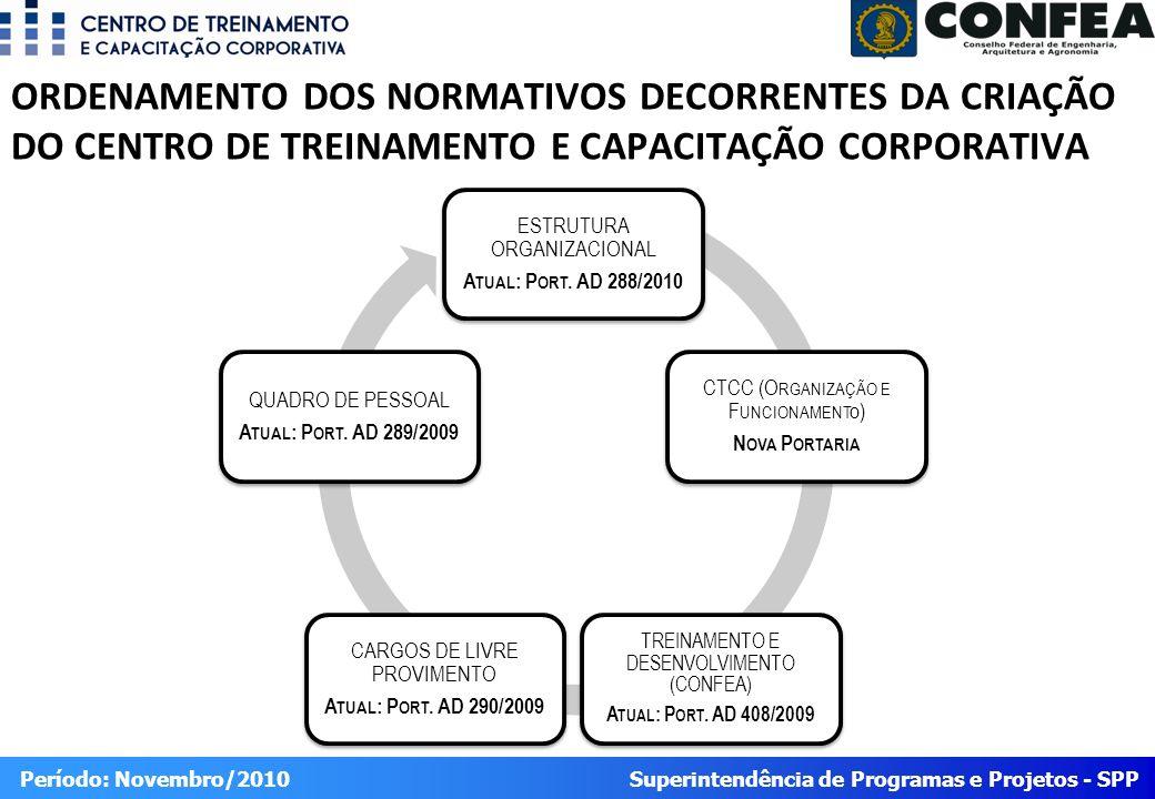 Superintendência de Programas e Projetos - SPP Período: Novembro/2010 ORDENAMENTO DOS NORMATIVOS DECORRENTES DA CRIAÇÃO DO CENTRO DE TREINAMENTO E CAPACITAÇÃO CORPORATIVA ESTRUTURA ORGANIZACIONAL A TUAL : P ORT.