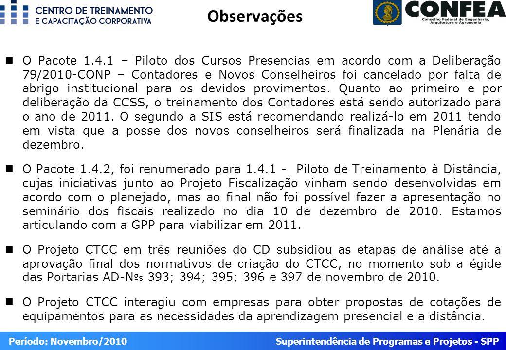 Superintendência de Programas e Projetos - SPP Período: Novembro/2010 Gantt - CTCC