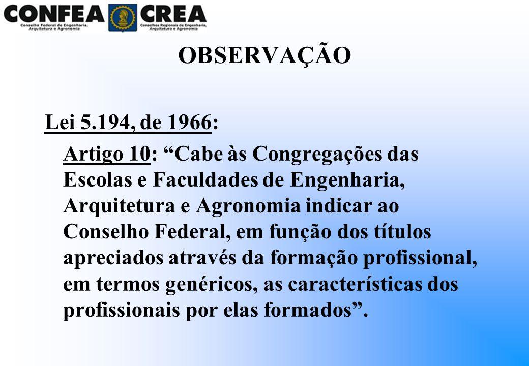 OBSERVAÇÃO Lei 5.194, de 1966: Artigo 10: Cabe às Congregações das Escolas e Faculdades de Engenharia, Arquitetura e Agronomia indicar ao Conselho Fed