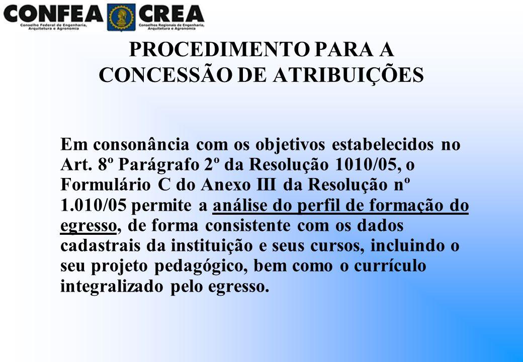 Em consonância com os objetivos estabelecidos no Art. 8º Parágrafo 2º da Resolução 1010/05, o Formulário C do Anexo III da Resolução nº 1.010/05 permi