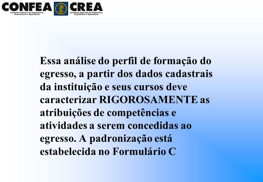 Essa análise do perfil de formação do egresso, a partir dos dados cadastrais da instituição e seus cursos deve caracterizar RIGOROSAMENTE as atribuiçõ
