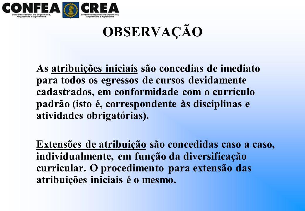 OBSERVAÇÃO As atribuições iniciais são concedias de imediato para todos os egressos de cursos devidamente cadastrados, em conformidade com o currículo