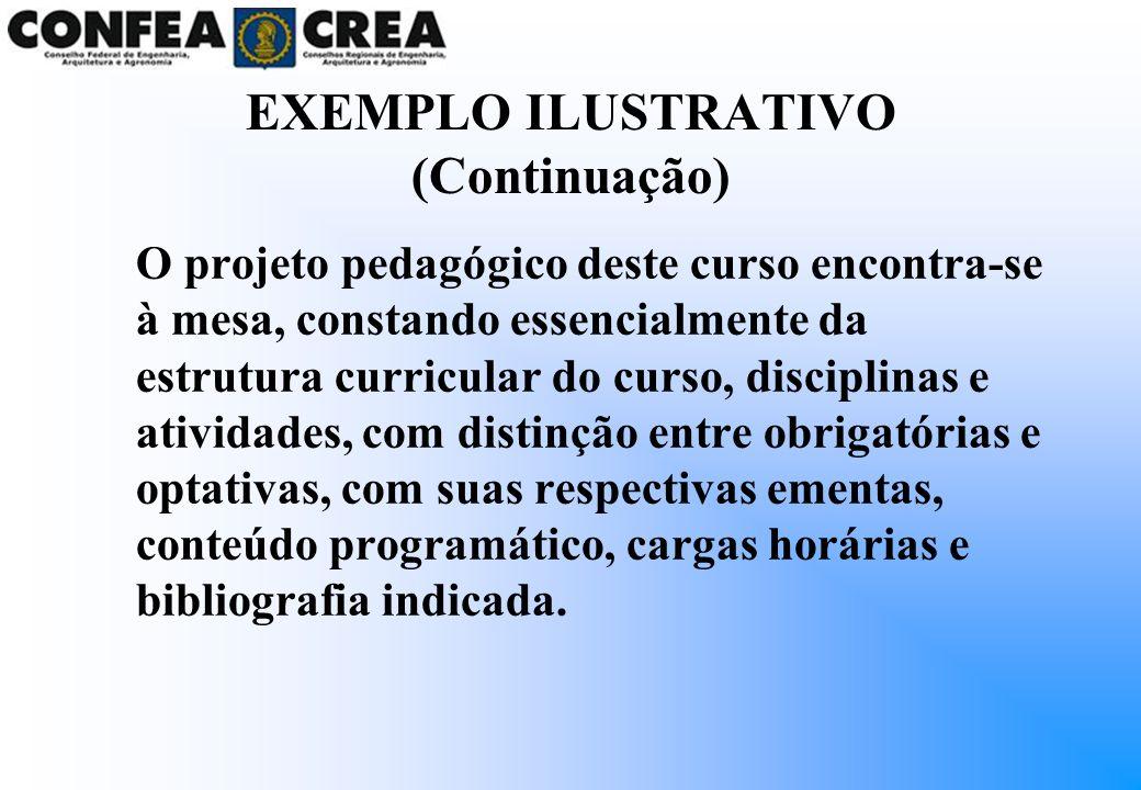 EXEMPLO ILUSTRATIVO (Continuação) O projeto pedagógico deste curso encontra-se à mesa, constando essencialmente da estrutura curricular do curso, disc