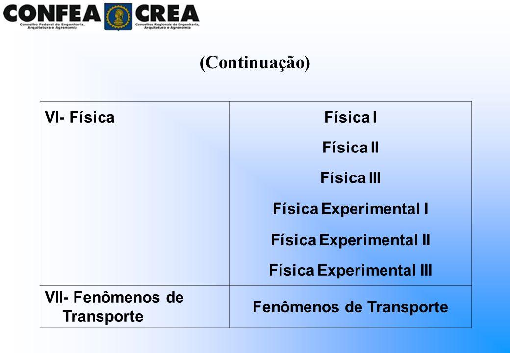 VI- FísicaFísica I Física II Física III Física Experimental I Física Experimental II Física Experimental III VII- Fenômenos de Transporte Fenômenos de