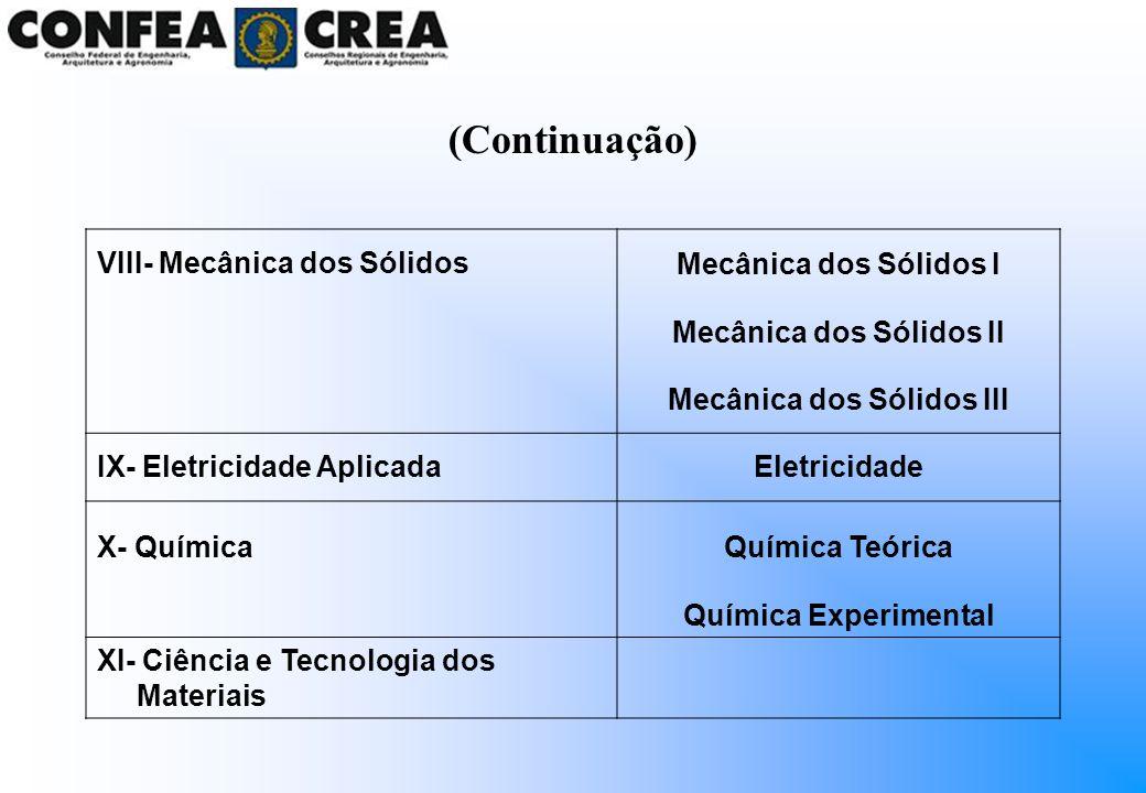 VIII- Mecânica dos SólidosMecânica dos Sólidos I Mecânica dos Sólidos II Mecânica dos Sólidos III IX- Eletricidade AplicadaEletricidade X- QuímicaQuím