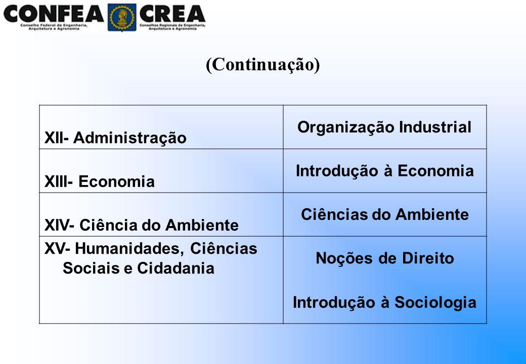 XII- Administração Organização Industrial XIII- Economia Introdução à Economia XIV- Ciência do Ambiente Ciências do Ambiente XV- Humanidades, Ciências