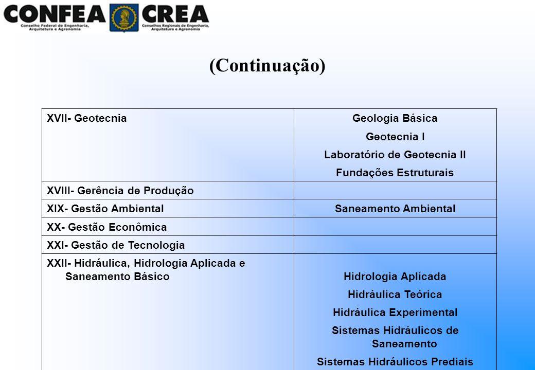 XVII- GeotecniaGeologia Básica Geotecnia I Laboratório de Geotecnia II Fundações Estruturais XVIII- Gerência de Produção XIX- Gestão AmbientalSaneamen