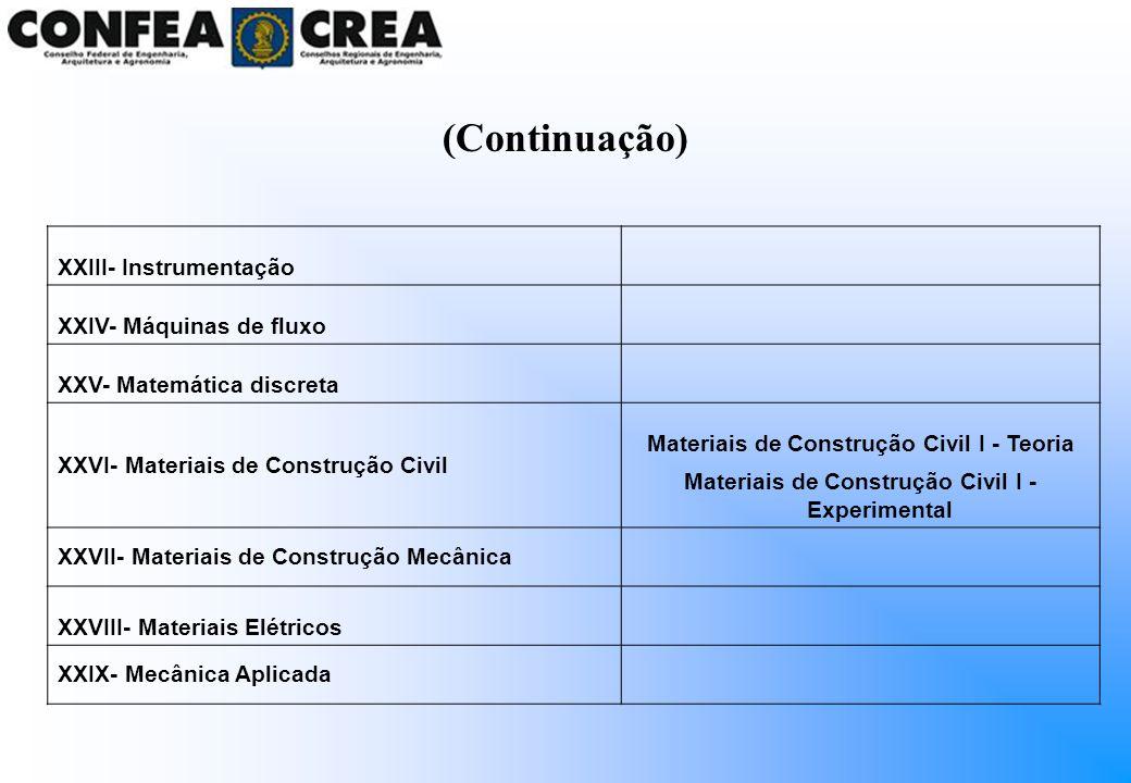 XXIII- Instrumentação XXIV- Máquinas de fluxo XXV- Matemática discreta XXVI- Materiais de Construção Civil Materiais de Construção Civil I - Teoria Ma