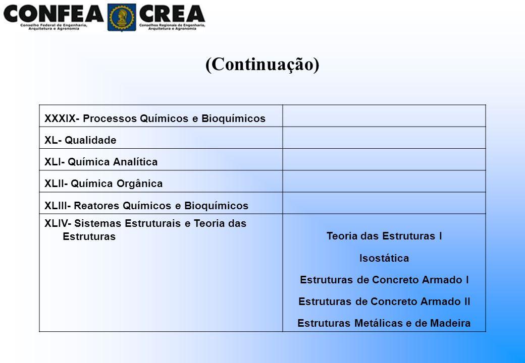 XXXIX- Processos Químicos e Bioquímicos XL- Qualidade XLI- Química Analítica XLII- Química Orgânica XLIII- Reatores Químicos e Bioquímicos XLIV- Siste