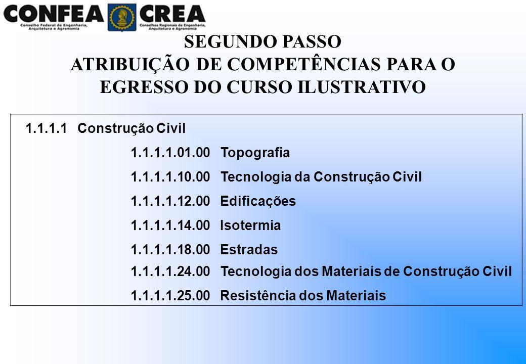 1.1.1.1Construção Civil 1.1.1.1.01.00Topografia 1.1.1.1.10.00Tecnologia da Construção Civil 1.1.1.1.12.00Edificações 1.1.1.1.14.00Isotermia 1.1.1.1.18