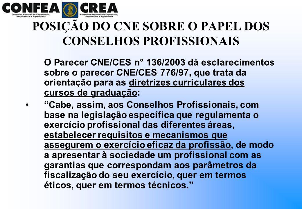 Parecer CNE/CES n° 20/2002 : Não cabe ao órgão profissional definir condições de funcionamento de cursos e de programas educacionais.