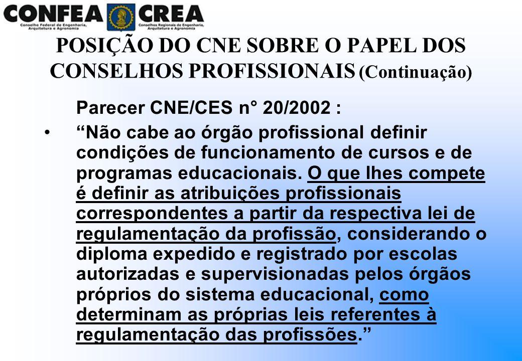 Parecer CNE/CES n° 20/2002 : Não cabe ao órgão profissional definir condições de funcionamento de cursos e de programas educacionais. O que lhes compe