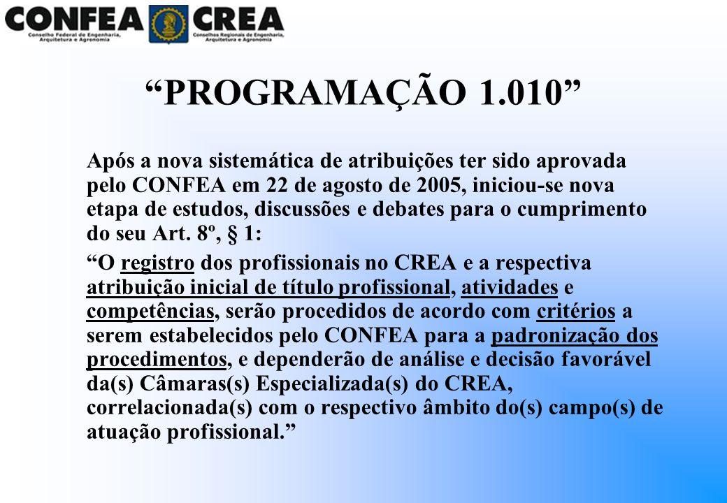 PROGRAMAÇÃO 1.010 Após a nova sistemática de atribuições ter sido aprovada pelo CONFEA em 22 de agosto de 2005, iniciou-se nova etapa de estudos, disc