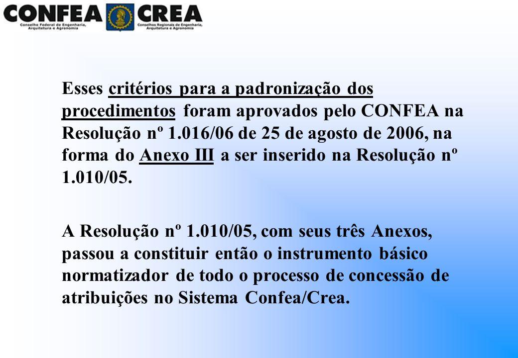 Esses critérios para a padronização dos procedimentos foram aprovados pelo CONFEA na Resolução nº 1.016/06 de 25 de agosto de 2006, na forma do Anexo