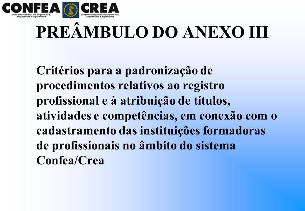 PREÂMBULO DO ANEXO III Critérios para a padronização de procedimentos relativos ao registro profissional e à atribuição de títulos, atividades e compe