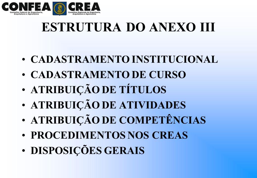 ESTRUTURA DO ANEXO III CADASTRAMENTO INSTITUCIONAL CADASTRAMENTO DE CURSO ATRIBUIÇÃO DE TÍTULOS ATRIBUIÇÃO DE ATIVIDADES ATRIBUIÇÃO DE COMPETÊNCIAS PR