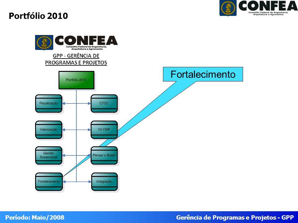Gerência de Programas e Projetos - GPP Período: Maio/2008 Portfólio 2010 Fortalecimento