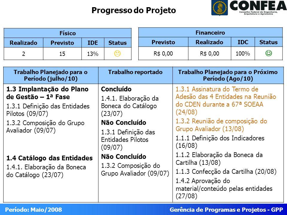 Gerência de Programas e Projetos - GPP Período: Maio/2008 Progresso do Projeto Físico RealizadoPrevistoIDEStatus 21513% Trabalho Planejado para o Período (julho/10) Trabalho reportadoTrabalho Planejado para o Próximo Período (Ago/10) 1.3 Implantação do Plano de Gestão – 1ª Fase 1.3.1 Definição das Entidades Pilotos (09/07) 1.3.2 Composição do Grupo Avaliador (09/07) 1.4 Catálogo das Entidades 1.4.1.
