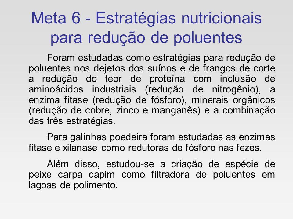 Meta 6 - Estratégias nutricionais para redução de poluentes Foram estudadas como estratégias para redução de poluentes nos dejetos dos suínos e de fra